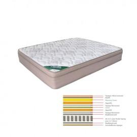 Ε2019,20 ΣΤΡΩΜΑ 160x200/31cm Memory foam+Latex (55 Kg)